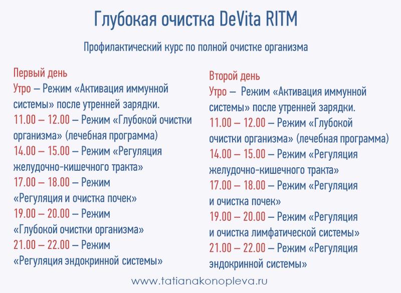 DeVita Ritm. Устройство DeVita RITM. Программы для Девита ритм